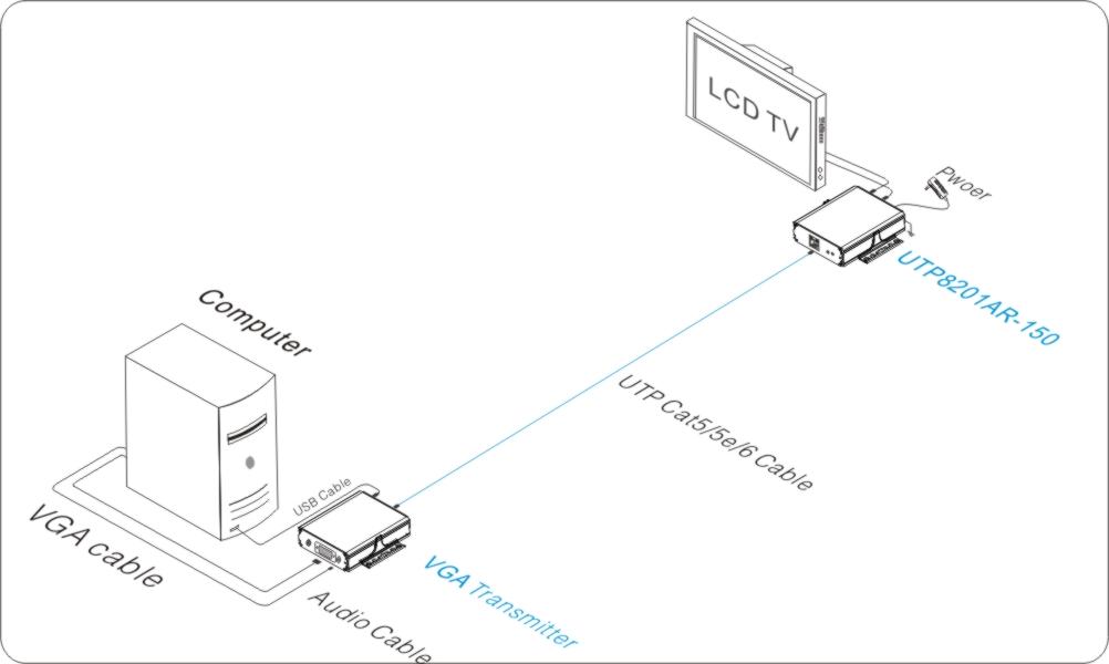 Autosoft Security Utp8201ar 150